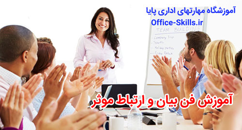 speech skills training 3
